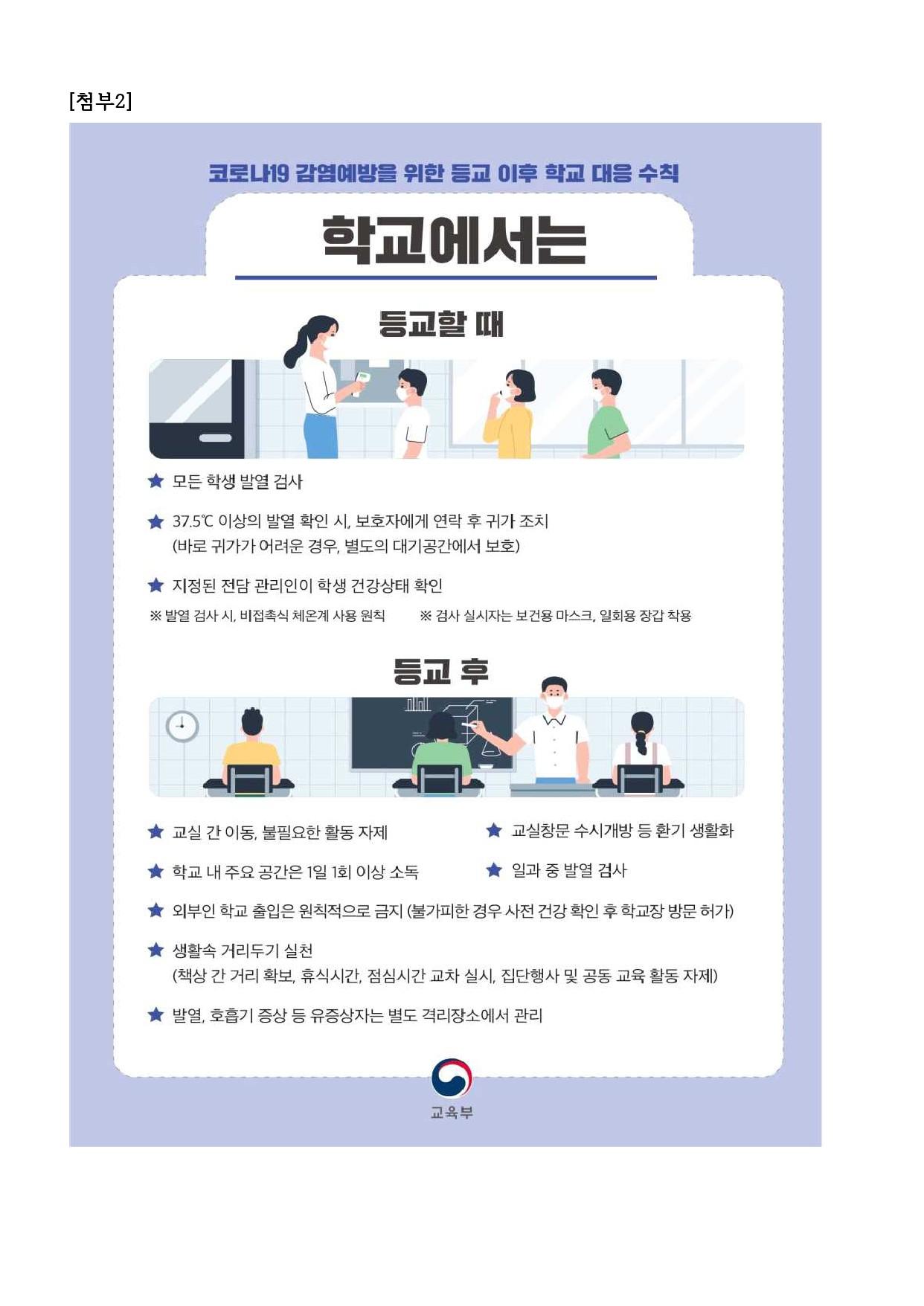 방과후학교 코로나19 대응 방안(2020. 05. 11. 목원스마트스쿨)-4.jpg