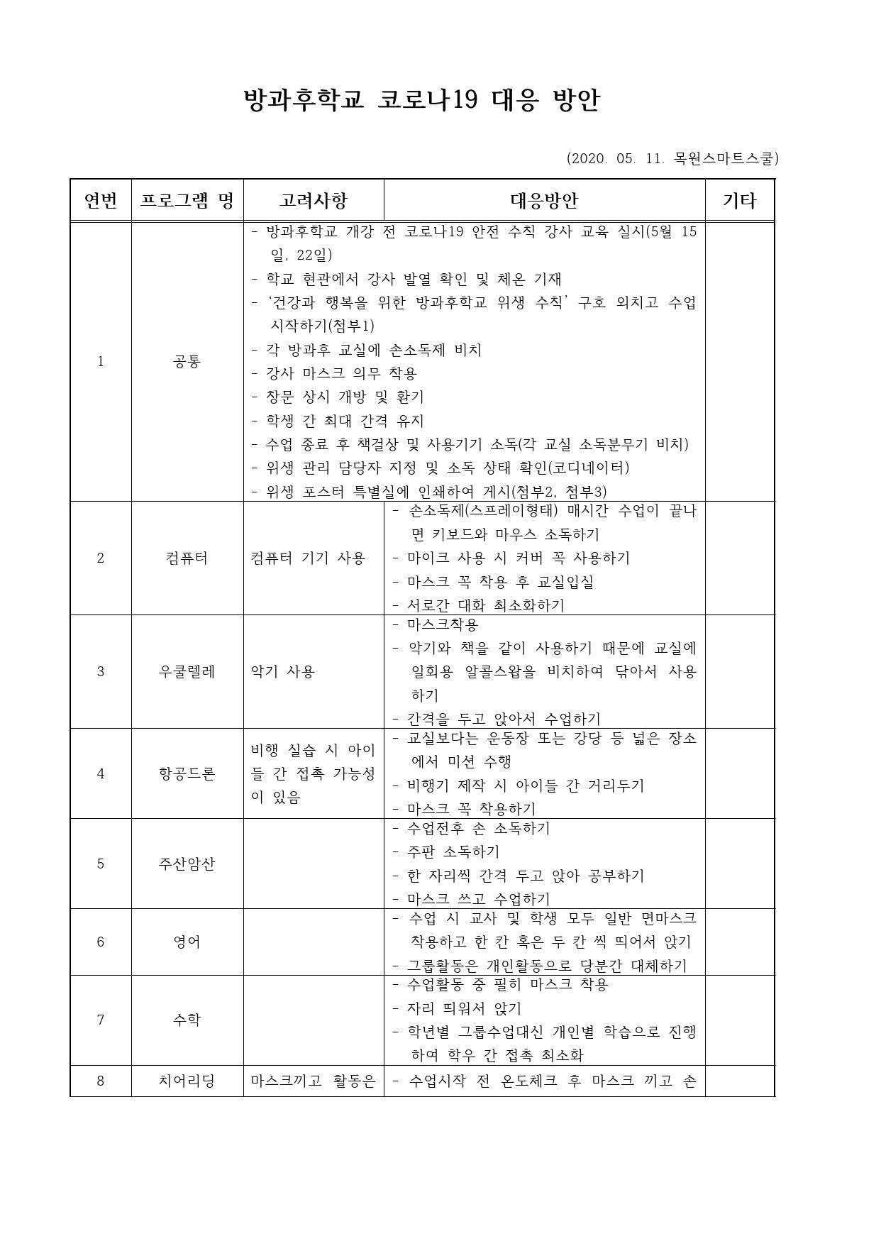 방과후학교 코로나19 대응 방안(2020. 05. 11. 목원스마트스쿨)-1.jpg